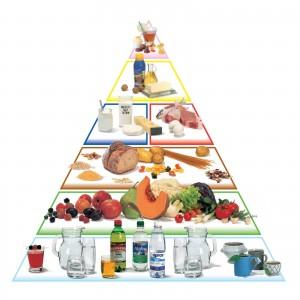 pyramide-alimentaire-min